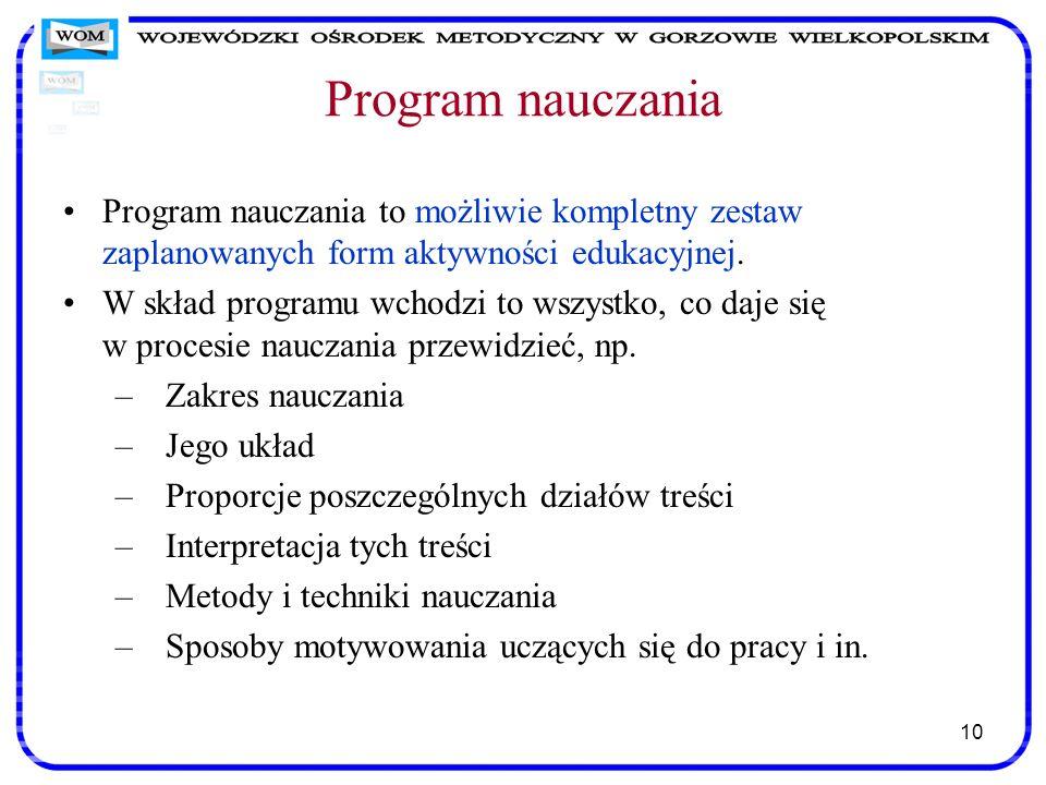 Program nauczania Program nauczania to możliwie kompletny zestaw zaplanowanych form aktywności edukacyjnej.