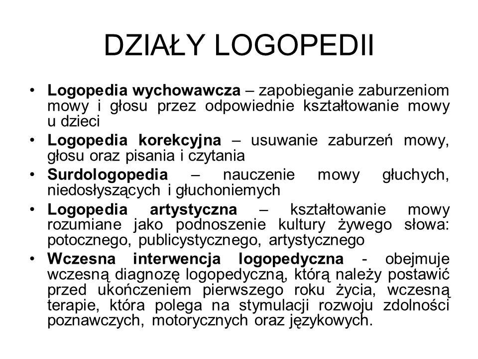 DZIAŁY LOGOPEDII Logopedia wychowawcza – zapobieganie zaburzeniom mowy i głosu przez odpowiednie kształtowanie mowy u dzieci.