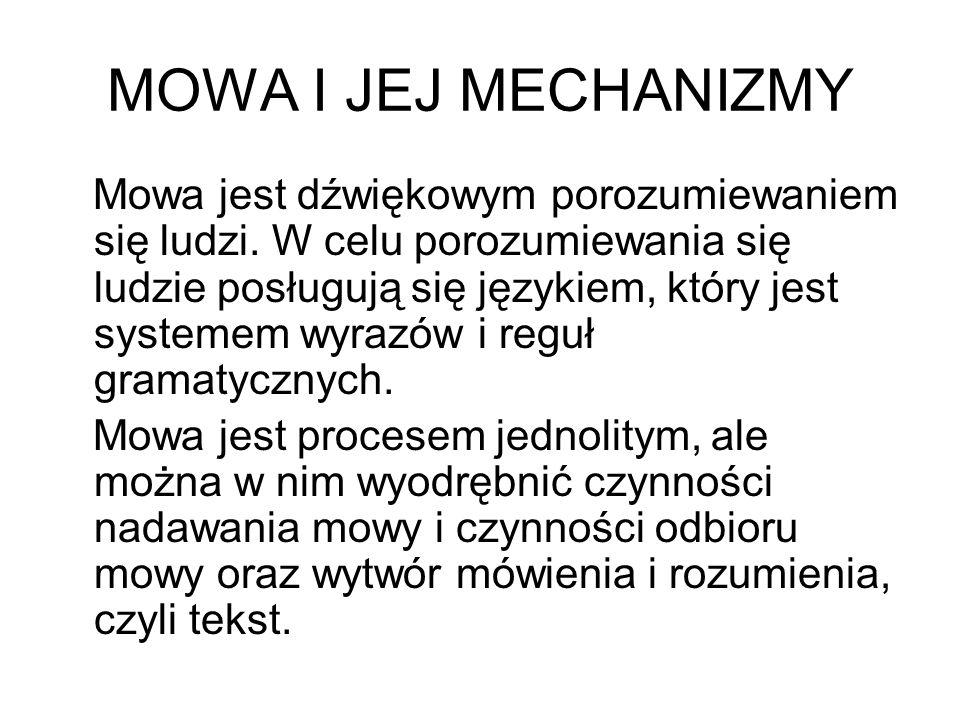 MOWA I JEJ MECHANIZMY