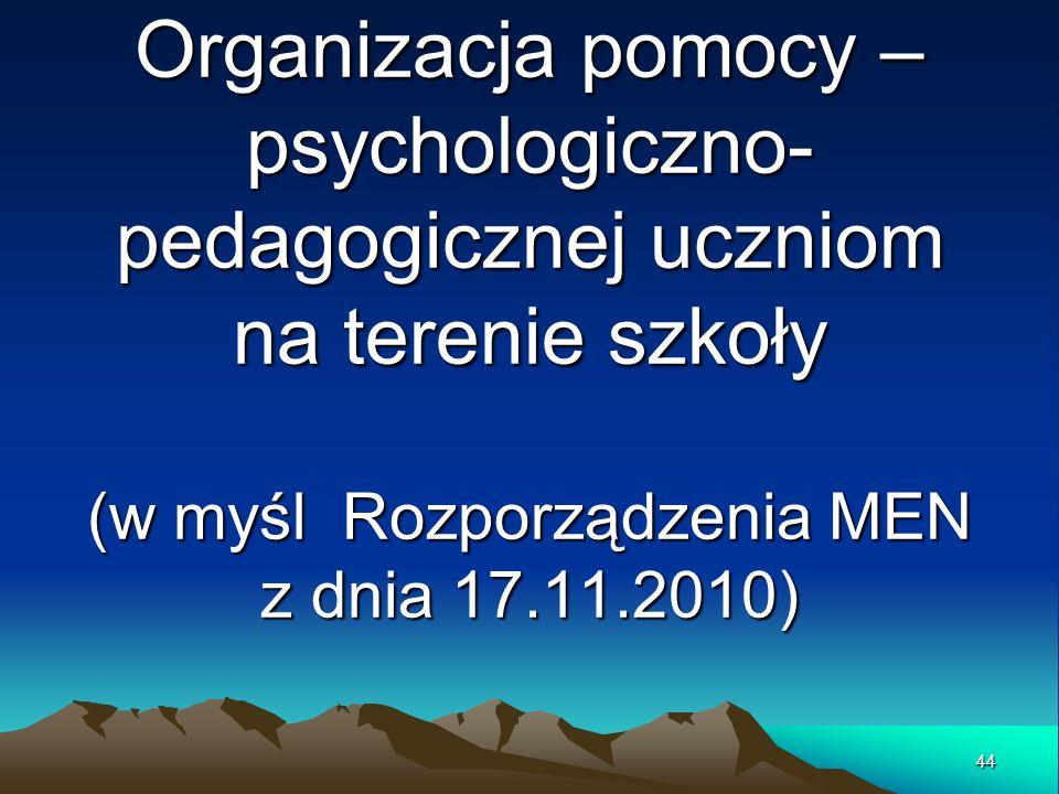 Organizacja pomocy –psychologiczno-pedagogicznej uczniom na terenie szkoły (w myśl Rozporządzenia MEN z dnia 17.11.2010)