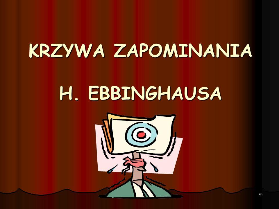KRZYWA ZAPOMINANIA H. EBBINGHAUSA