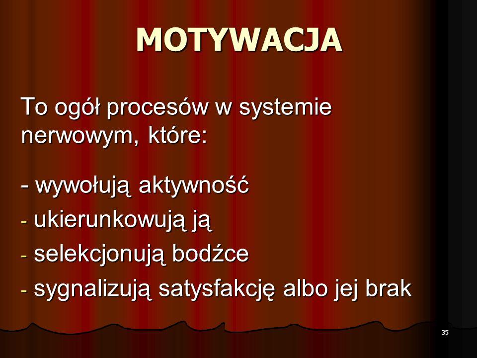 MOTYWACJA To ogół procesów w systemie nerwowym, które: