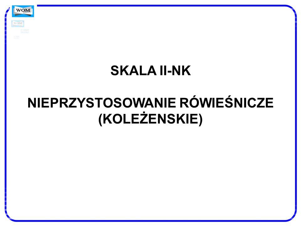 SKALA II-NK NIEPRZYSTOSOWANIE RÓWIEŚNICZE (KOLEŻENSKIE)
