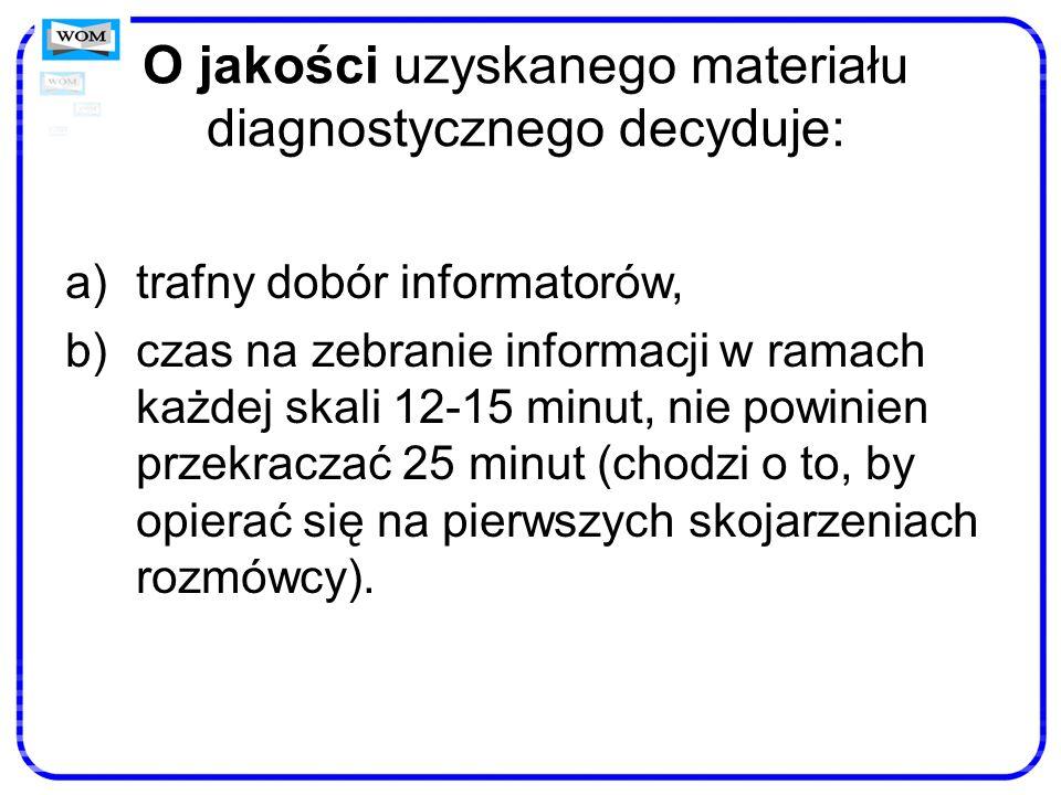 O jakości uzyskanego materiału diagnostycznego decyduje: