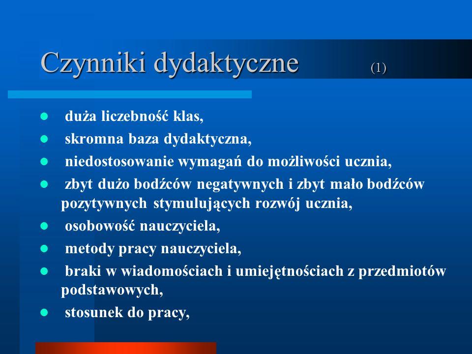 Czynniki dydaktyczne (1)
