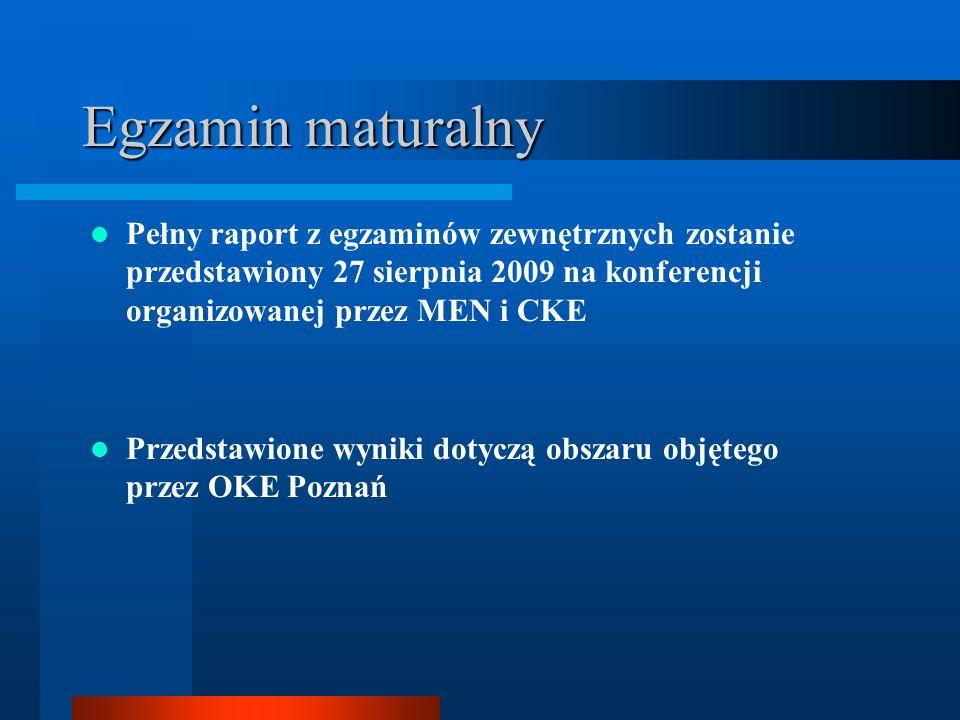 Egzamin maturalnyPełny raport z egzaminów zewnętrznych zostanie przedstawiony 27 sierpnia 2009 na konferencji organizowanej przez MEN i CKE.
