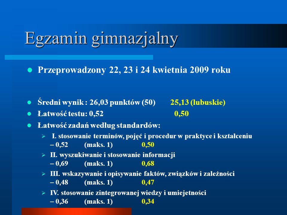Egzamin gimnazjalny Przeprowadzony 22, 23 i 24 kwietnia 2009 roku