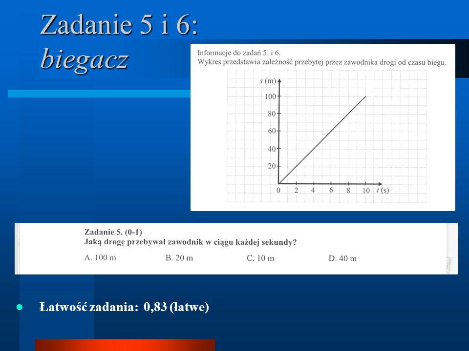 Zadanie 5 i 6: biegacz Łatwość zadania: 0,83 (łatwe)