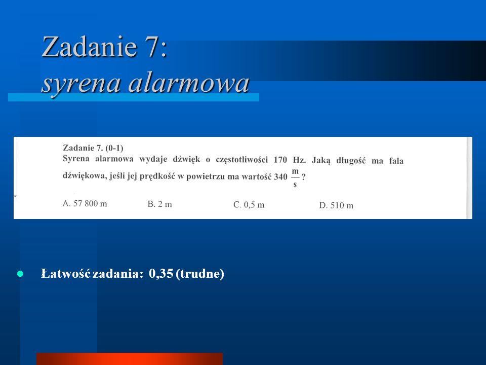 Zadanie 7: syrena alarmowa