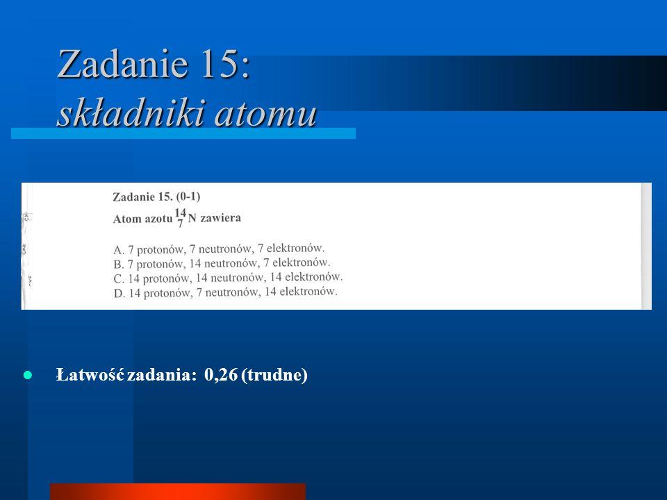 Zadanie 15: składniki atomu