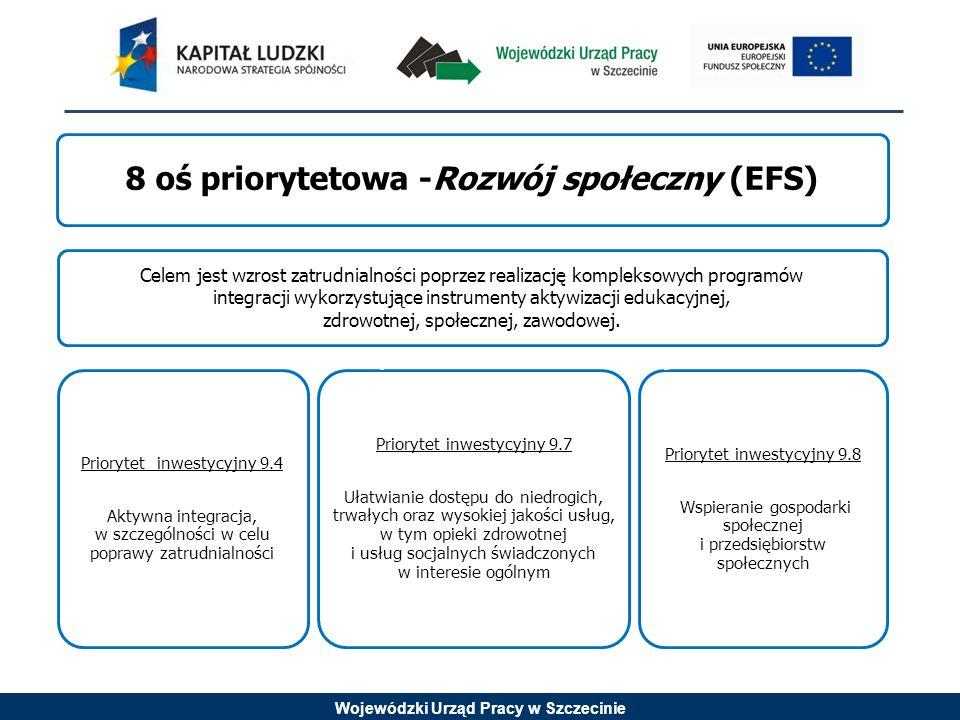 8 oś priorytetowa -Rozwój społeczny (EFS)