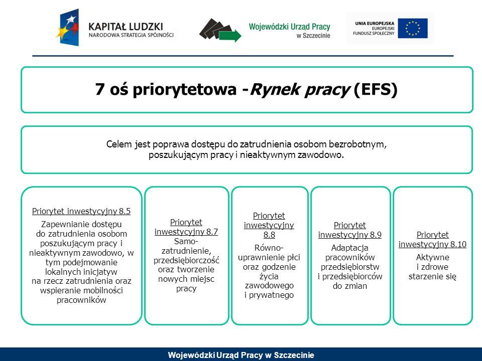7 oś priorytetowa -Rynek pracy (EFS)