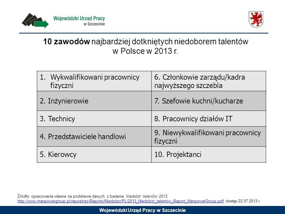 10 zawodów najbardziej dotkniętych niedoborem talentów w Polsce w 2013 r.