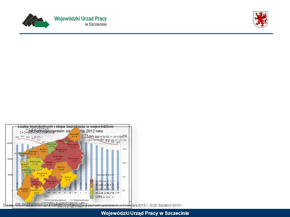 Źródło: Aktywność ekonomiczna ludności w województwie zachodniopomorskim w II kwartale 2013 r., GUS, Szczecin 2013 r.