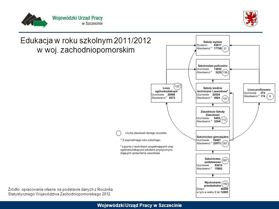 Edukacja w roku szkolnym 2011/2012 w woj. zachodniopomorskim