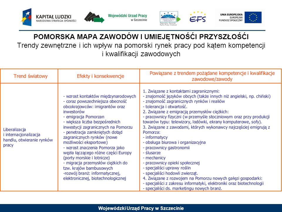 POMORSKA MAPA ZAWODÓW I UMIEJĘTNOŚĆI PRZYSZŁOŚĆI Trendy zewnętrzne i ich wpływ na pomorski rynek pracy pod kątem kompetencji i kwalifikacji zawodowych