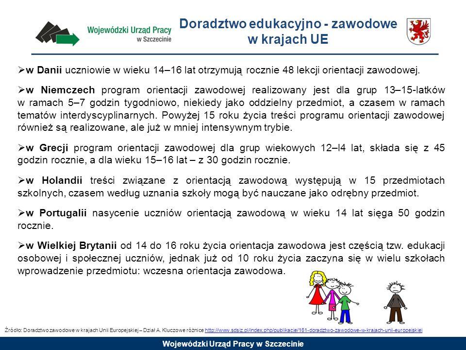 Doradztwo edukacyjno - zawodowe w krajach UE
