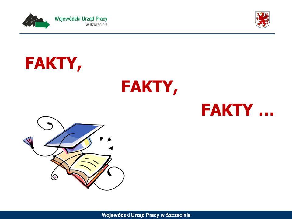 FAKTY, FAKTY …