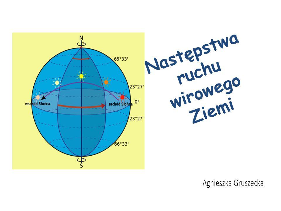 Następstwa ruchu wirowego Ziemi