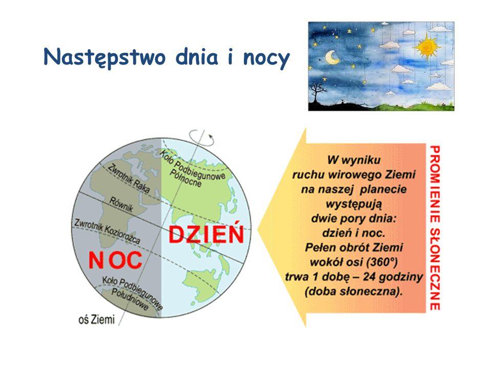 Następstwo dnia i nocy