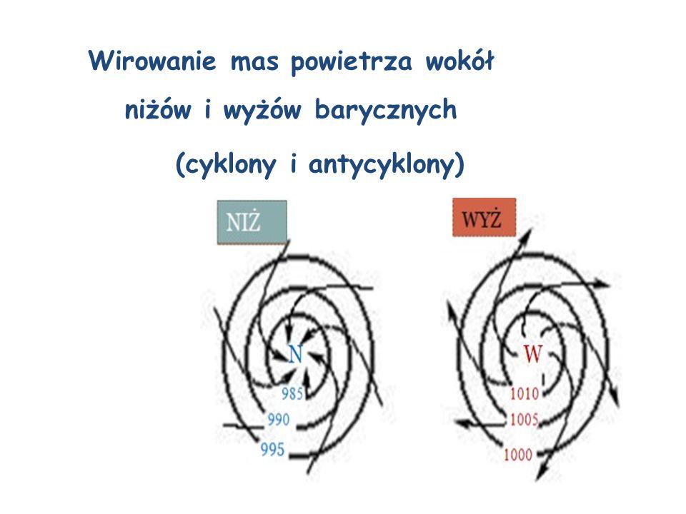 Wirowanie mas powietrza wokół niżów i wyżów barycznych (cyklony i antycyklony)