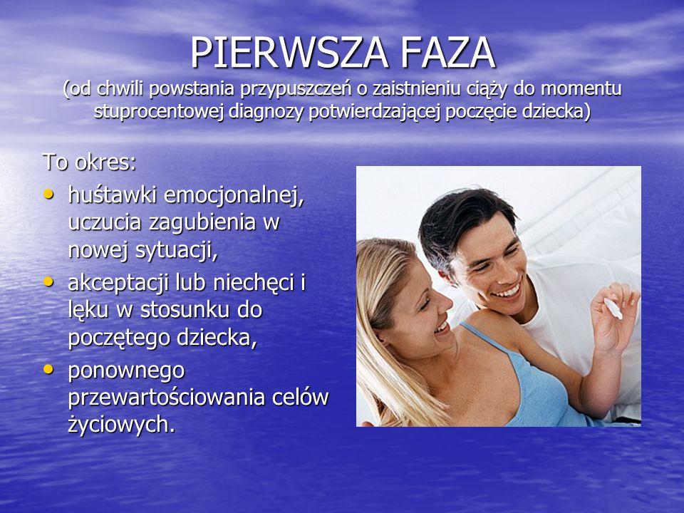 PIERWSZA FAZA (od chwili powstania przypuszczeń o zaistnieniu ciąży do momentu stuprocentowej diagnozy potwierdzającej poczęcie dziecka)