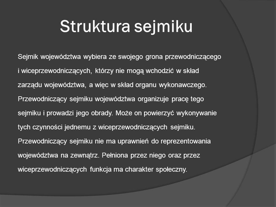 Struktura sejmiku