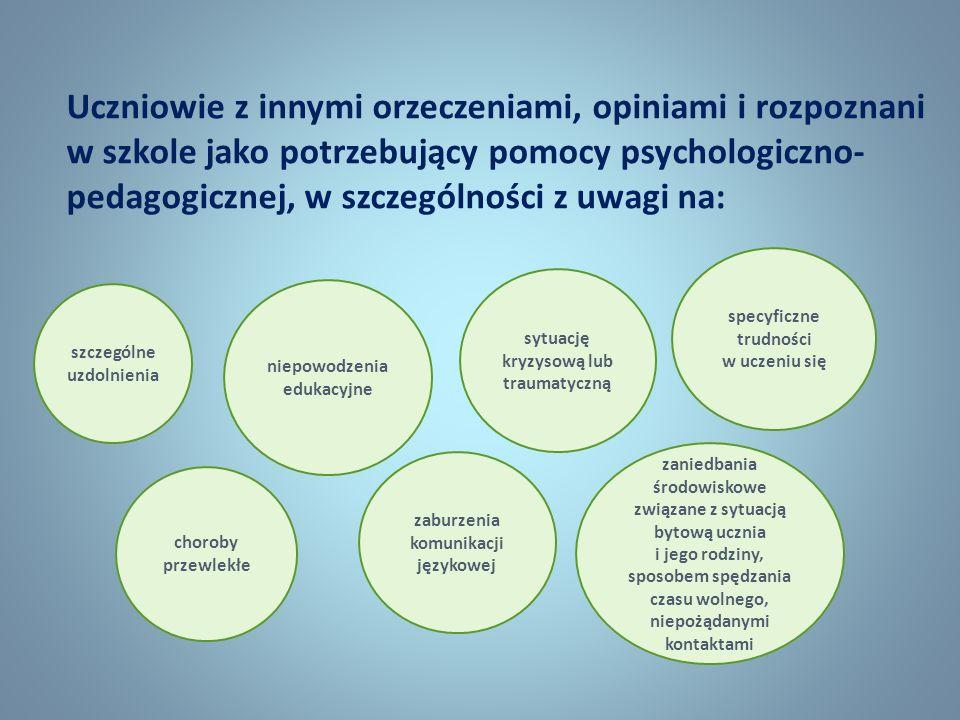 Uczniowie z innymi orzeczeniami, opiniami i rozpoznani w szkole jako potrzebujący pomocy psychologiczno-pedagogicznej, w szczególności z uwagi na: