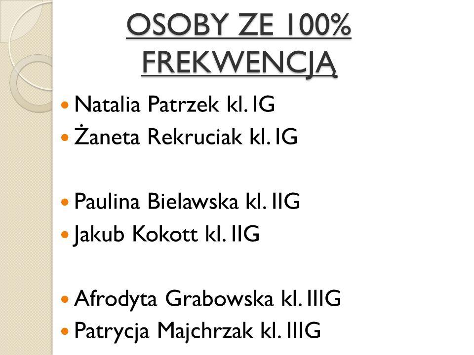 OSOBY ZE 100% FREKWENCJĄ Natalia Patrzek kl. IG