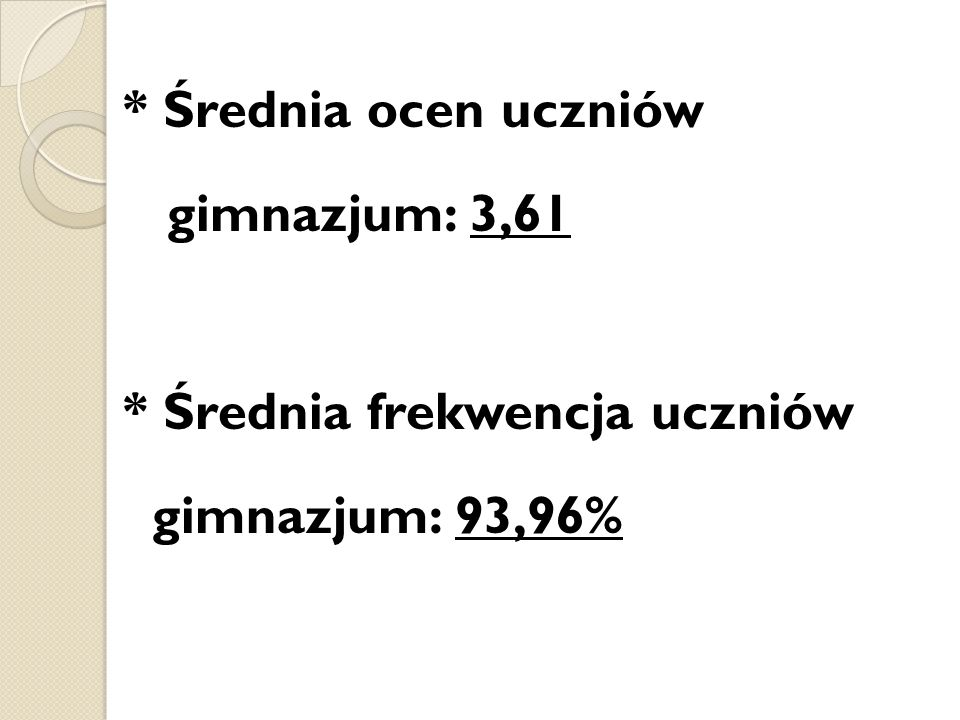 Średnia ocen uczniów gimnazjum: 3,61