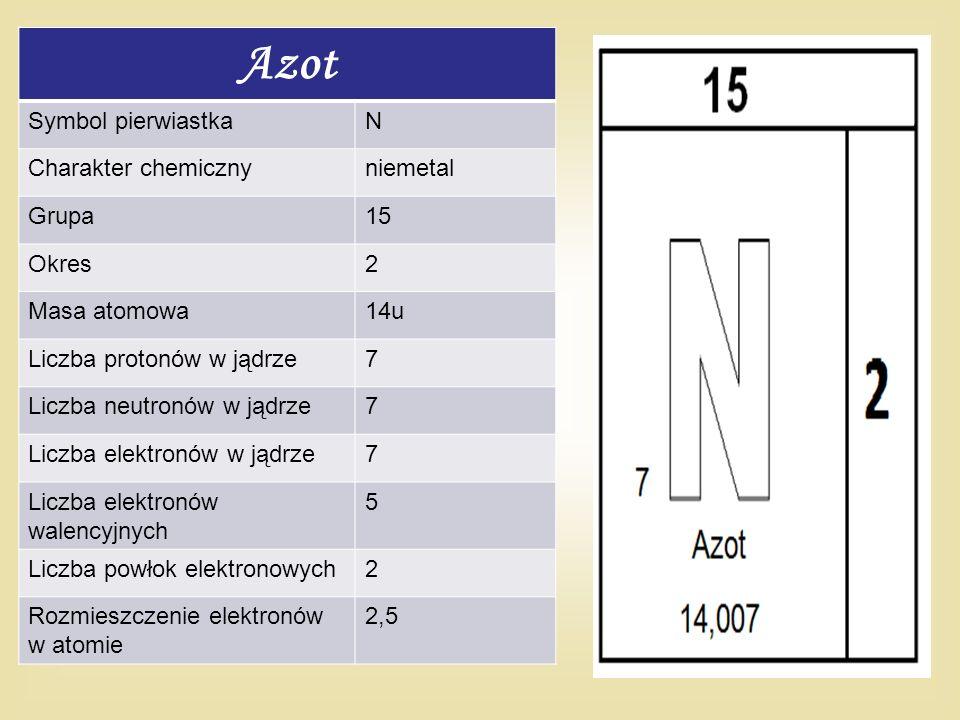 Azot Symbol pierwiastka N Charakter chemiczny niemetal Grupa 15 Okres