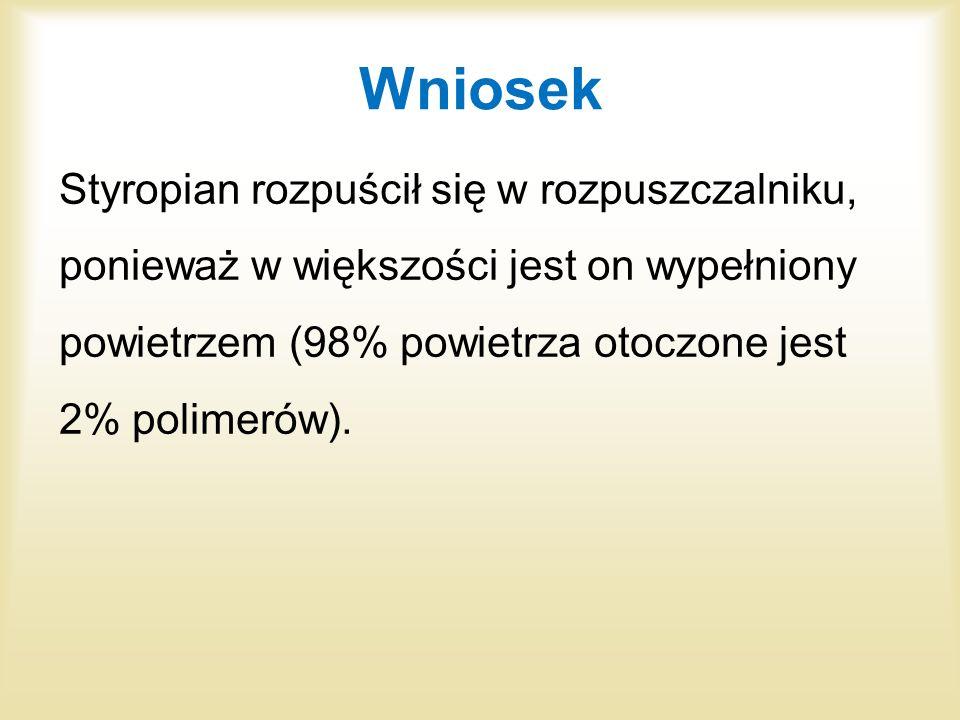 WniosekStyropian rozpuścił się w rozpuszczalniku, ponieważ w większości jest on wypełniony powietrzem (98% powietrza otoczone jest 2% polimerów).