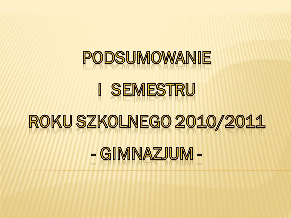 Podsumowanie I semestru roku SZKOLNEGO 2010/2011 - Gimnazjum -