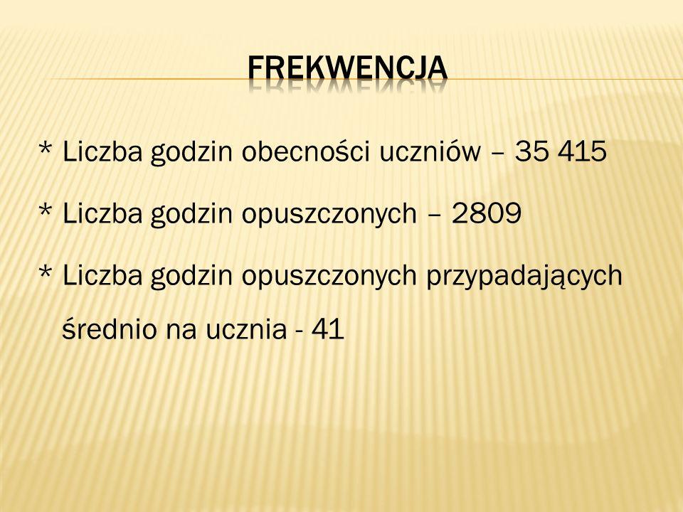 FREKWENCJA