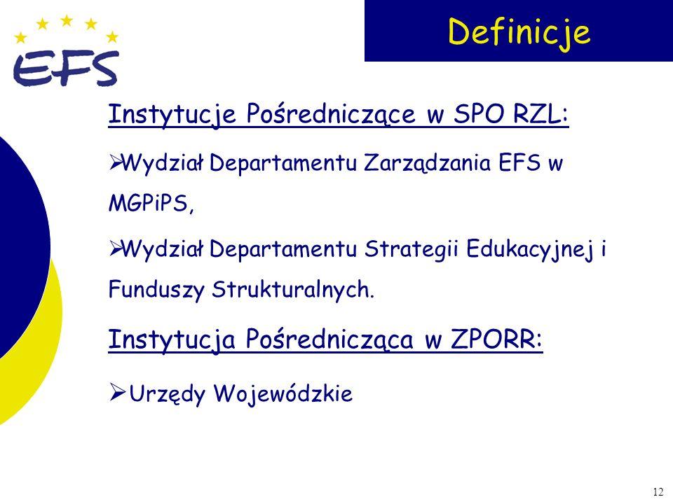 Definicje Instytucje Pośredniczące w SPO RZL: