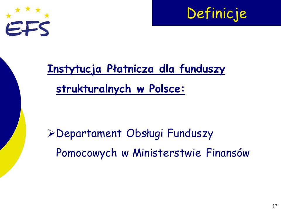 Definicje Instytucja Płatnicza dla funduszy strukturalnych w Polsce: