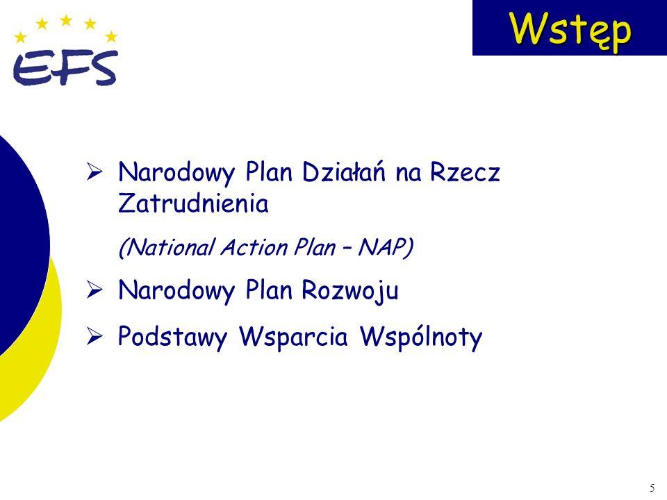 Wstęp Narodowy Plan Działań na Rzecz Zatrudnienia