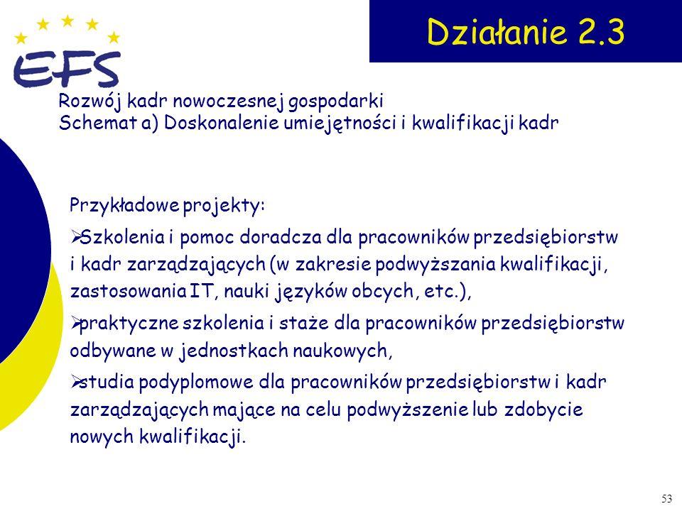 Działanie 2.3 Rozwój kadr nowoczesnej gospodarki Schemat a) Doskonalenie umiejętności i kwalifikacji kadr.
