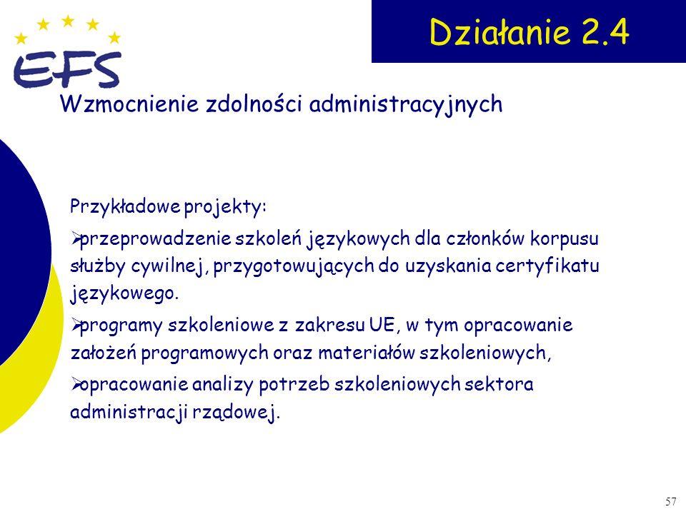 Wzmocnienie zdolności administracyjnych