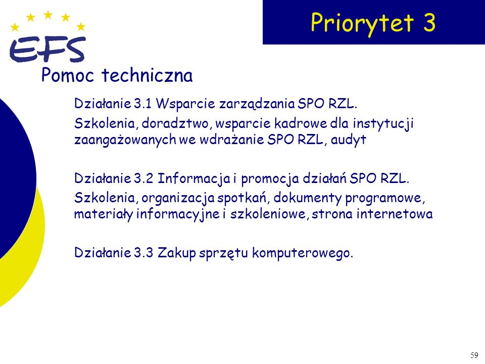 Priorytet 3 Pomoc techniczna