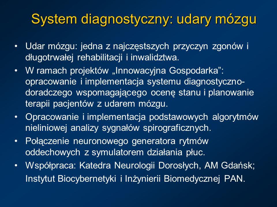 System diagnostyczny: udary mózgu