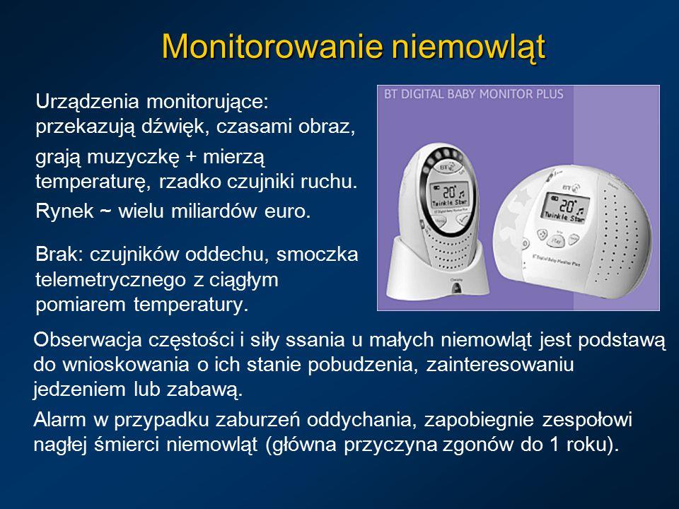 Monitorowanie niemowląt