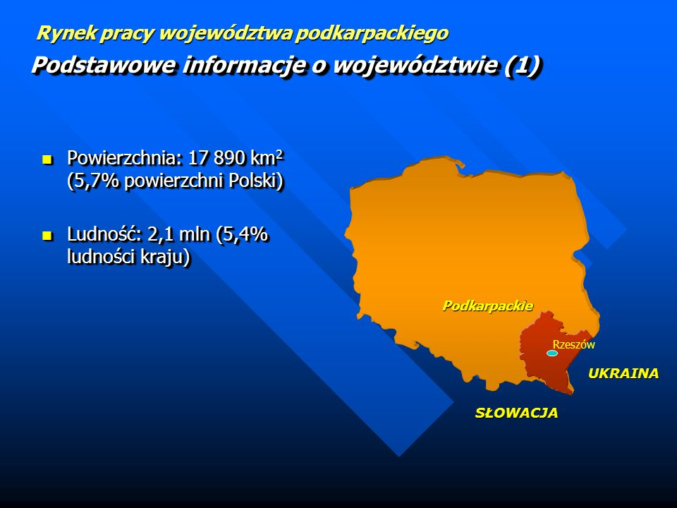 Podstawowe informacje o województwie (1)