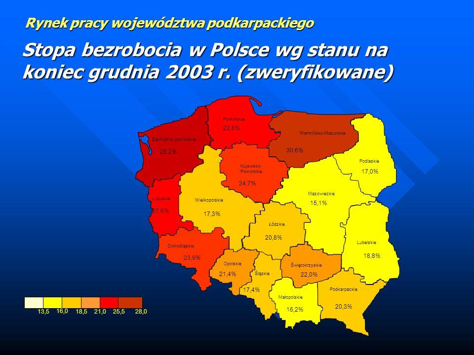 Stopa bezrobocia w Polsce wg stanu na koniec grudnia 2003 r