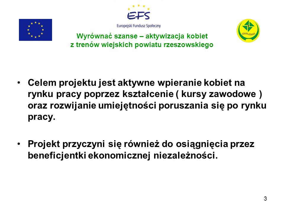 Wyrównać szanse – aktywizacja kobiet z trenów wiejskich powiatu rzeszowskiego
