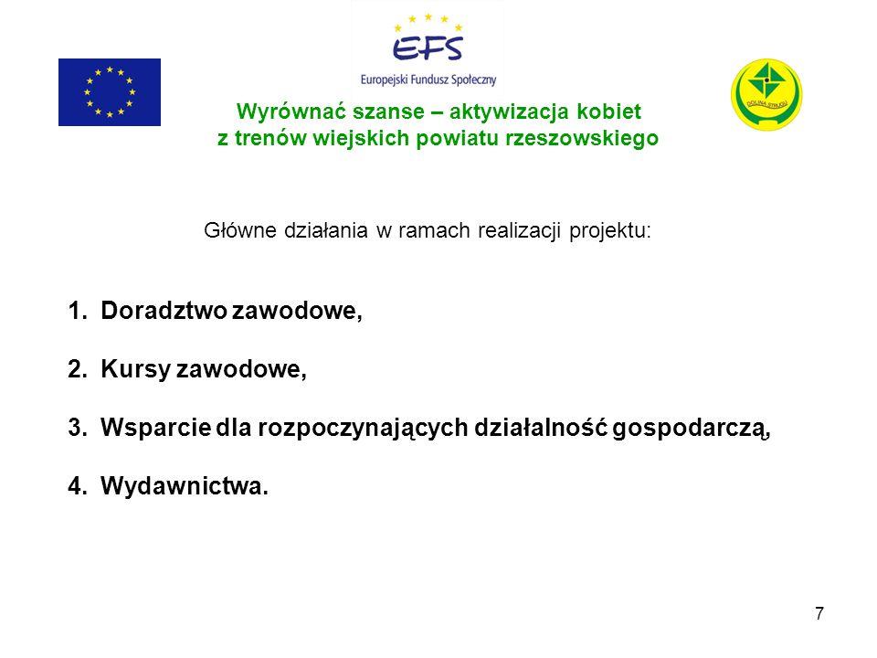 Główne działania w ramach realizacji projektu: