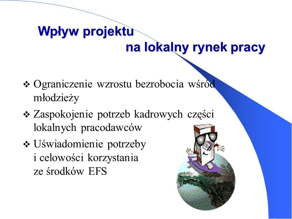 Wpływ projektu na lokalny rynek pracy