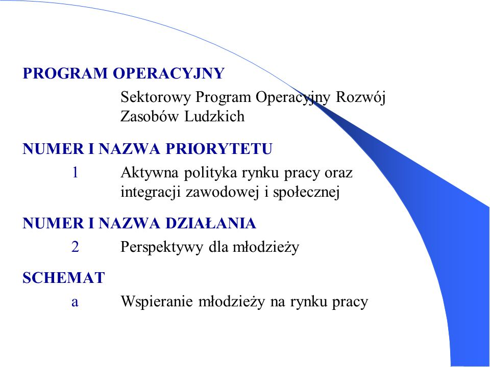 PROGRAM OPERACYJNY Sektorowy Program Operacyjny Rozwój Zasobów Ludzkich. NUMER I NAZWA PRIORYTETU.