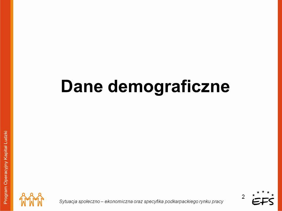 Dane demograficzne Sytuacja społeczno – ekonomiczna oraz specyfika podkarpackiego rynku pracy