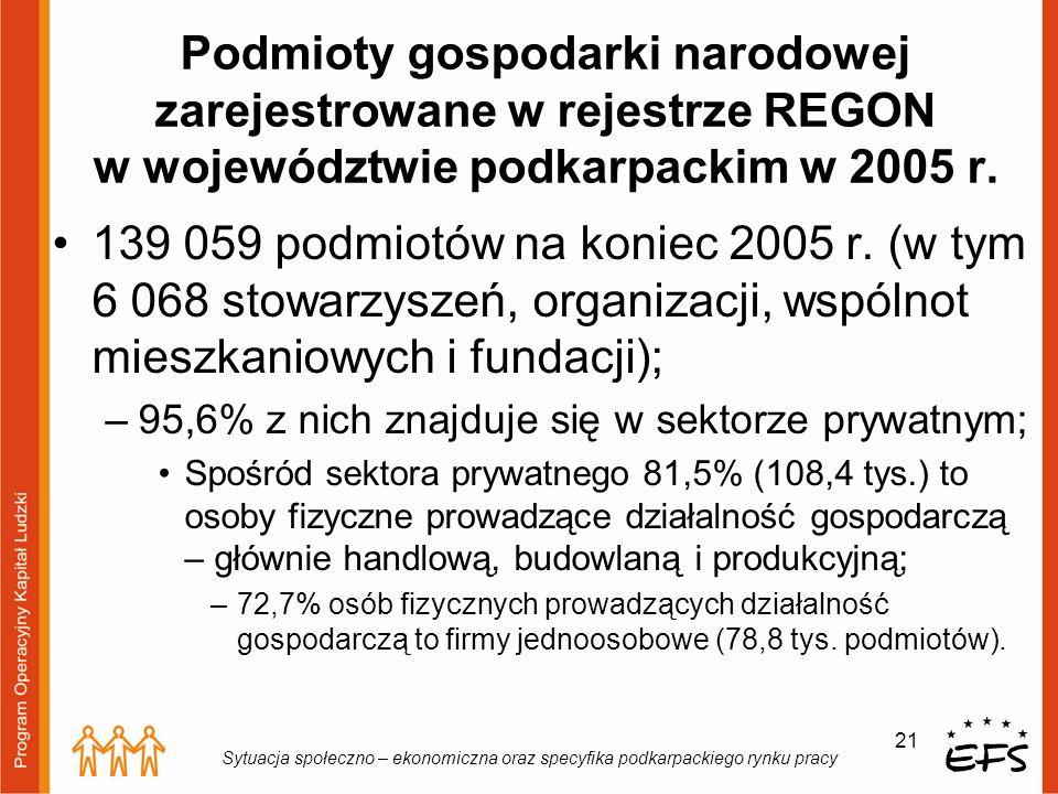 Podmioty gospodarki narodowej zarejestrowane w rejestrze REGON w województwie podkarpackim w 2005 r.